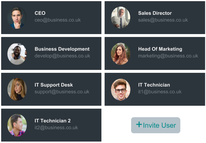 user profiles on dashboard